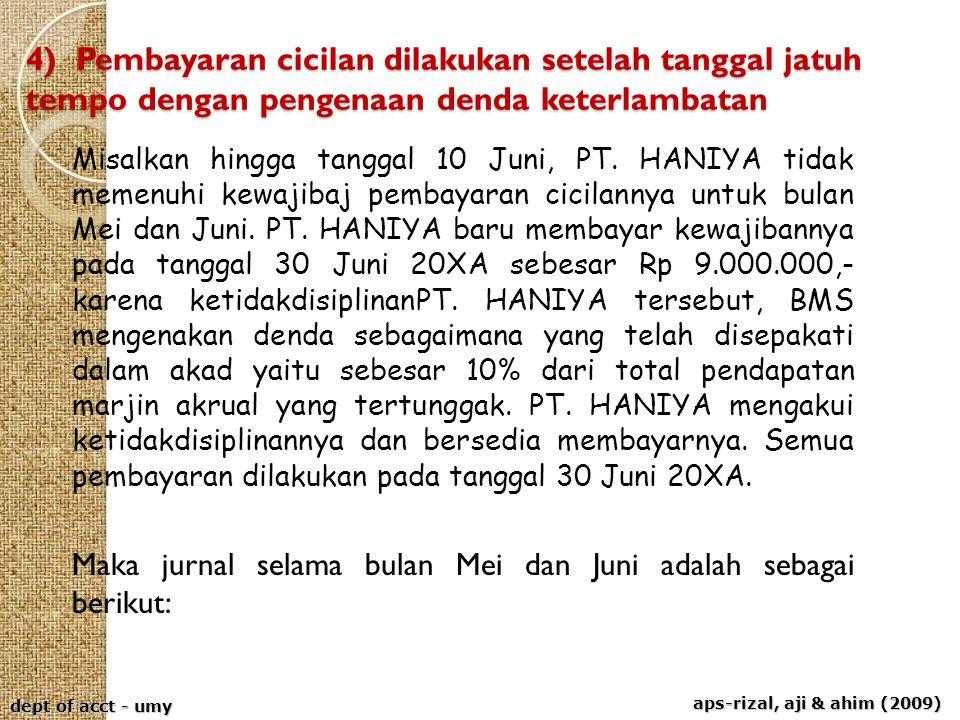 aps-rizal, aji & ahim (2009) dept of acct - umy 4) Pembayaran cicilan dilakukan setelah tanggal jatuh tempo dengan pengenaan denda keterlambatan Misal