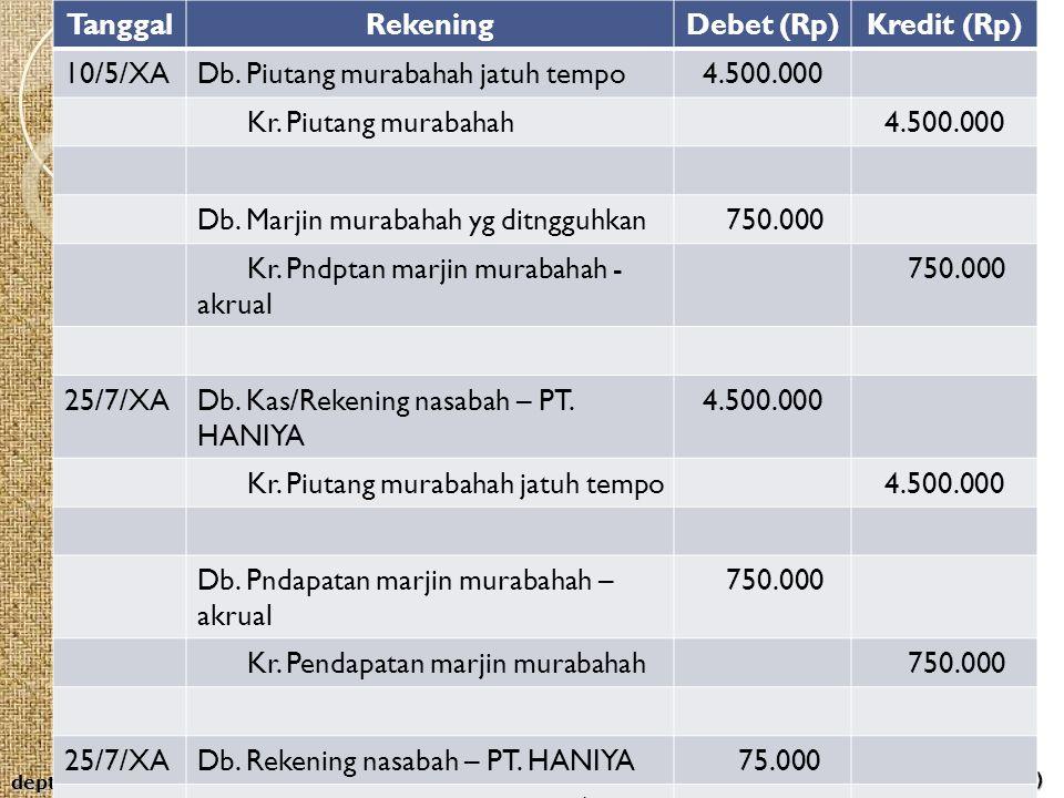 aps-rizal, aji & ahim (2009) dept of acct - umy TanggalRekeningDebet (Rp)Kredit (Rp) 10/5/XADb. Piutang murabahah jatuh tempo4.500.000 Kr. Piutang mur