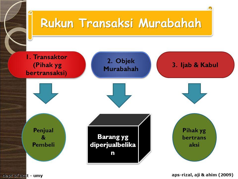 aps-rizal, aji & ahim (2009) dept of acct - umy Rukun Transaksi Murabahah 1. Transaktor (Pihak yg bertransaksi ) 1. Transaktor (Pihak yg bertransaksi