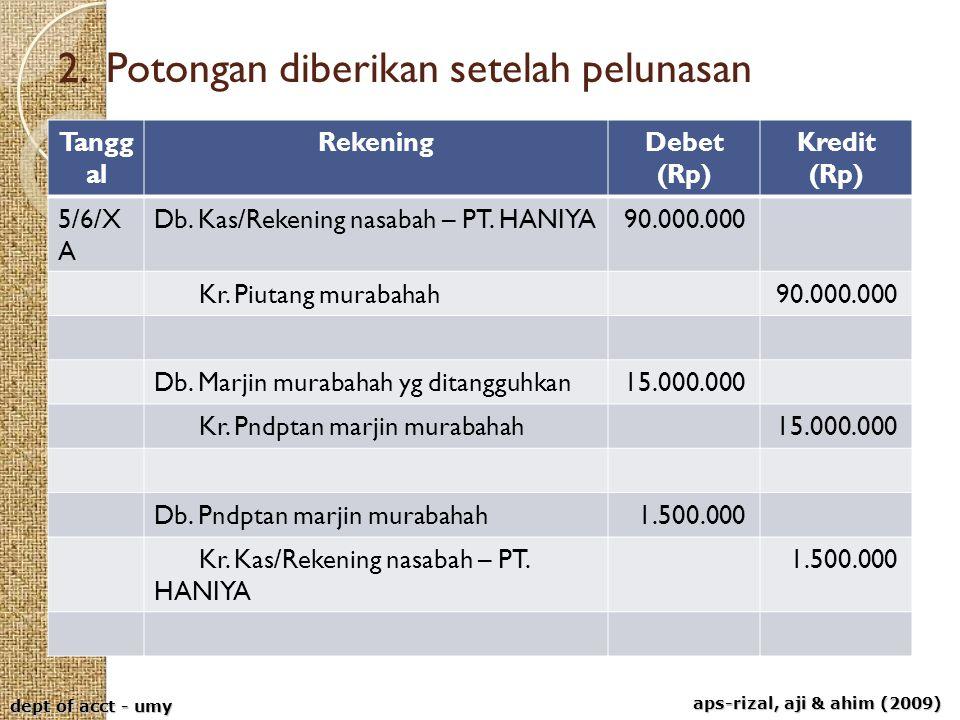 aps-rizal, aji & ahim (2009) dept of acct - umy 2. 2.Potongan diberikan setelah pelunasan Tangg al RekeningDebet (Rp) Kredit (Rp) 5/6/X A Db. Kas/Reke