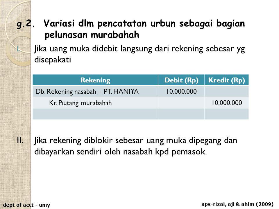 aps-rizal, aji & ahim (2009) dept of acct - umy g.2. Variasi dlm pencatatan urbun sebagai bagian pelunasan murabahah I. Jika uang muka didebit langsun