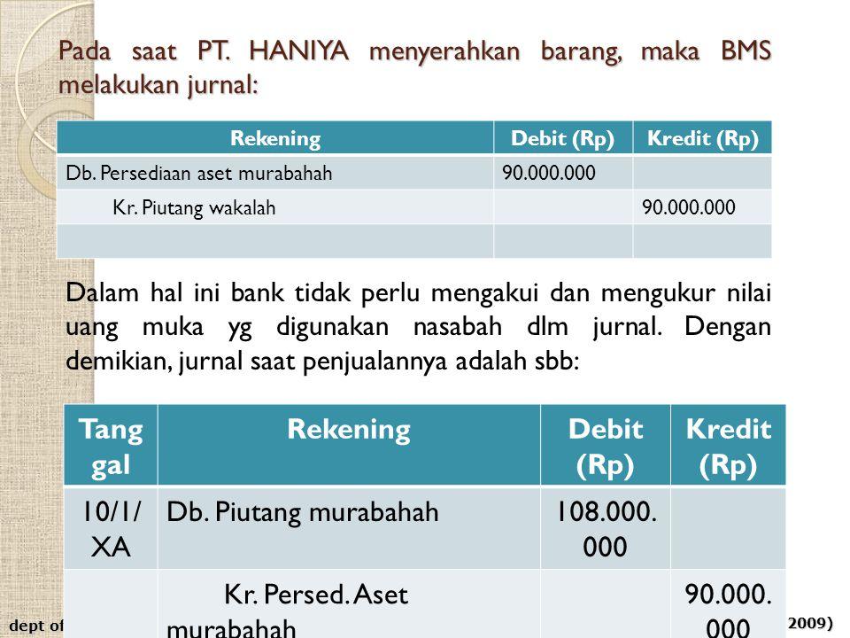 aps-rizal, aji & ahim (2009) dept of acct - umy Pada saat PT. HANIYA menyerahkan barang, maka BMS melakukan jurnal: RekeningDebit (Rp)Kredit (Rp) Db.