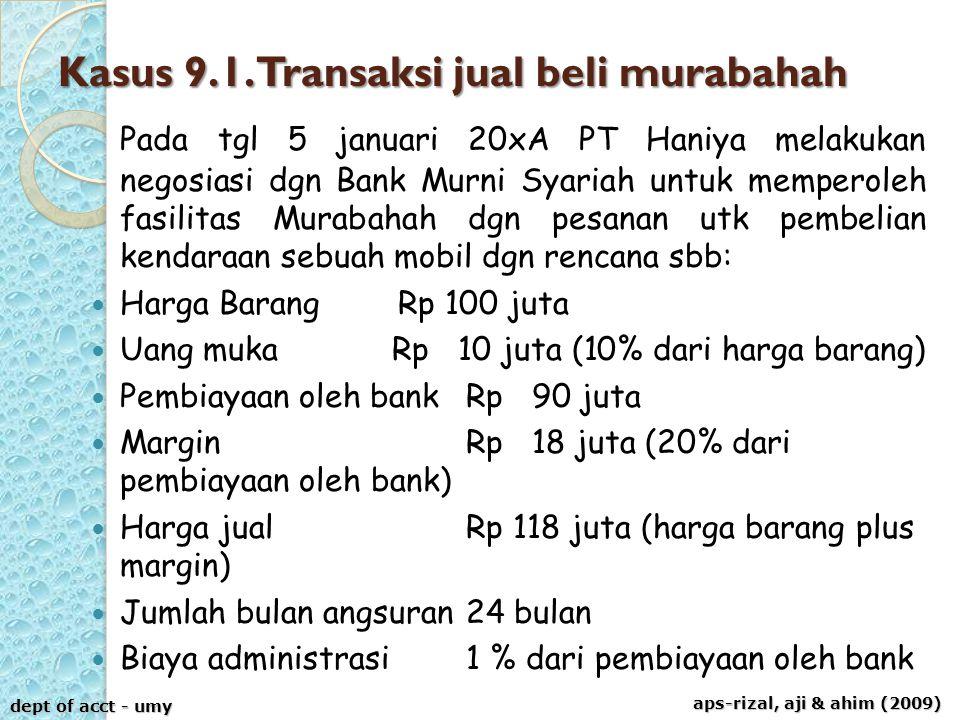 aps-rizal, aji & ahim (2009) dept of acct - umy Kasus 9.1. Transaksi jual beli murabahah Pada tgl 5 januari 20xA PT Haniya melakukan negosiasi dgn Ban