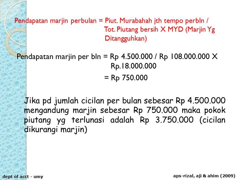 aps-rizal, aji & ahim (2009) dept of acct - umy Pendapatan marjin perbulan = Piut. Murabahah jth tempo perbln / Tot. Piutang bersih X MYD (Marjin Yg D