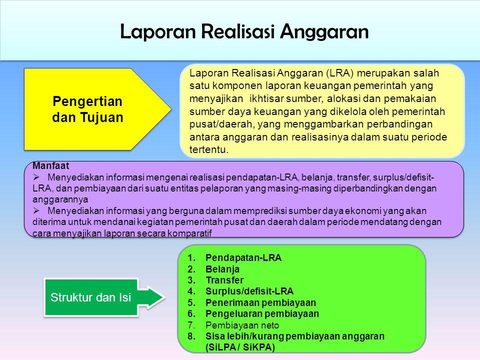 Laporan Realisasi Anggaran Pengertian dan Tujuan Pengertian dan Tujuan Laporan Realisasi Anggaran (LRA) merupakan salah satu komponen laporan keuangan