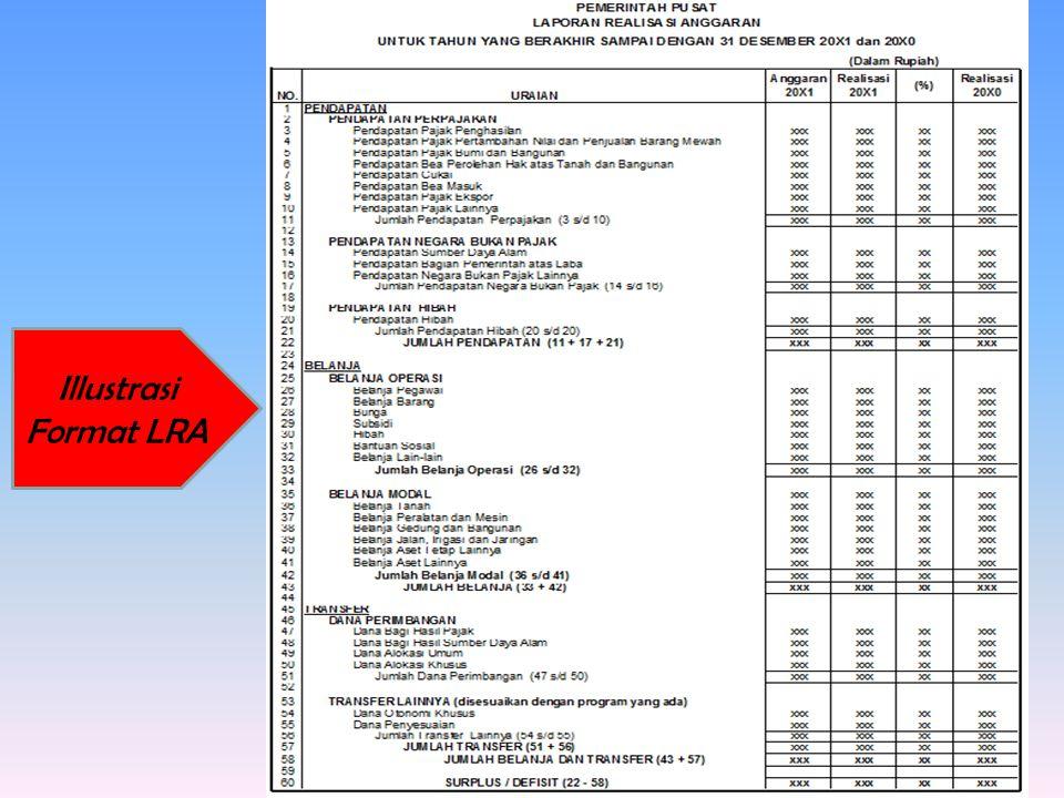 Illustrasi Format LRA