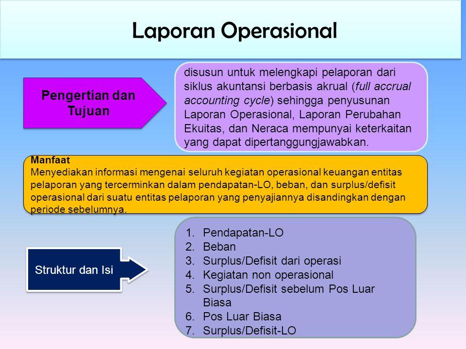 Laporan Operasional Pengertian dan Tujuan disusun untuk melengkapi pelaporan dari siklus akuntansi berbasis akrual (full accrual accounting cycle) seh
