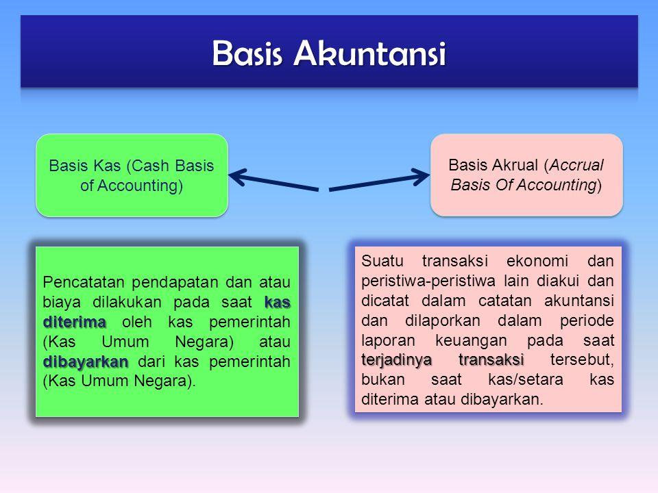 Basis Kas (Cash Basis of Accounting) Basis Akrual (Accrual Basis Of Accounting) kas diterima dibayarkan Pencatatan pendapatan dan atau biaya dilakukan