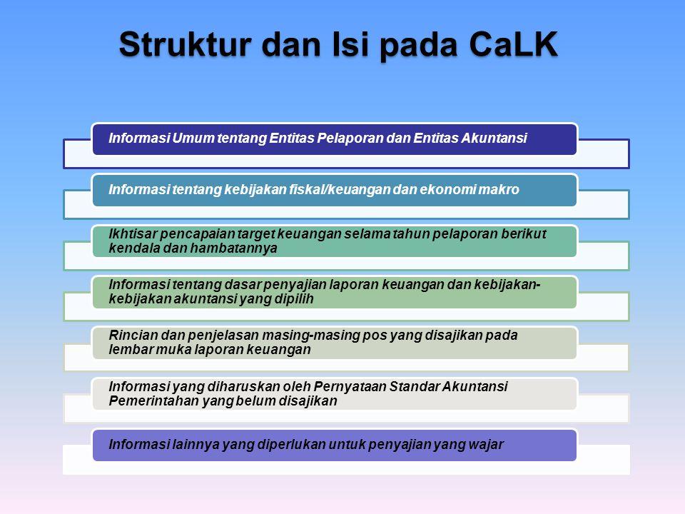 Informasi Umum tentang Entitas Pelaporan dan Entitas AkuntansiInformasi tentang kebijakan fiskal/keuangan dan ekonomi makro Ikhtisar pencapaian target