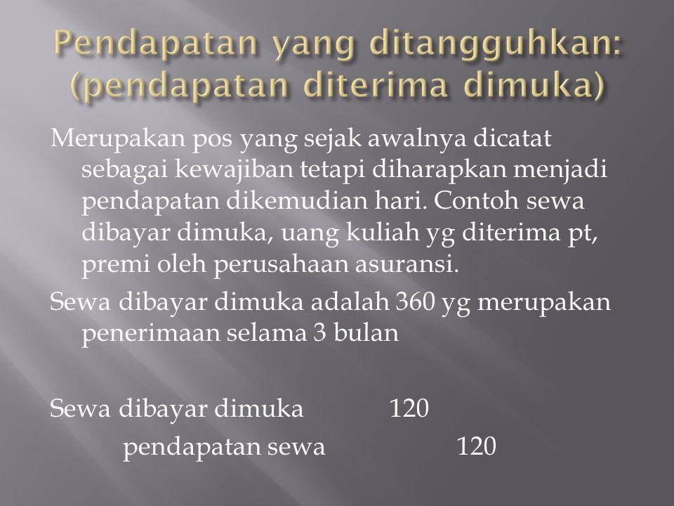 Merupakan pos yang sejak awalnya dicatat sebagai kewajiban tetapi diharapkan menjadi pendapatan dikemudian hari.
