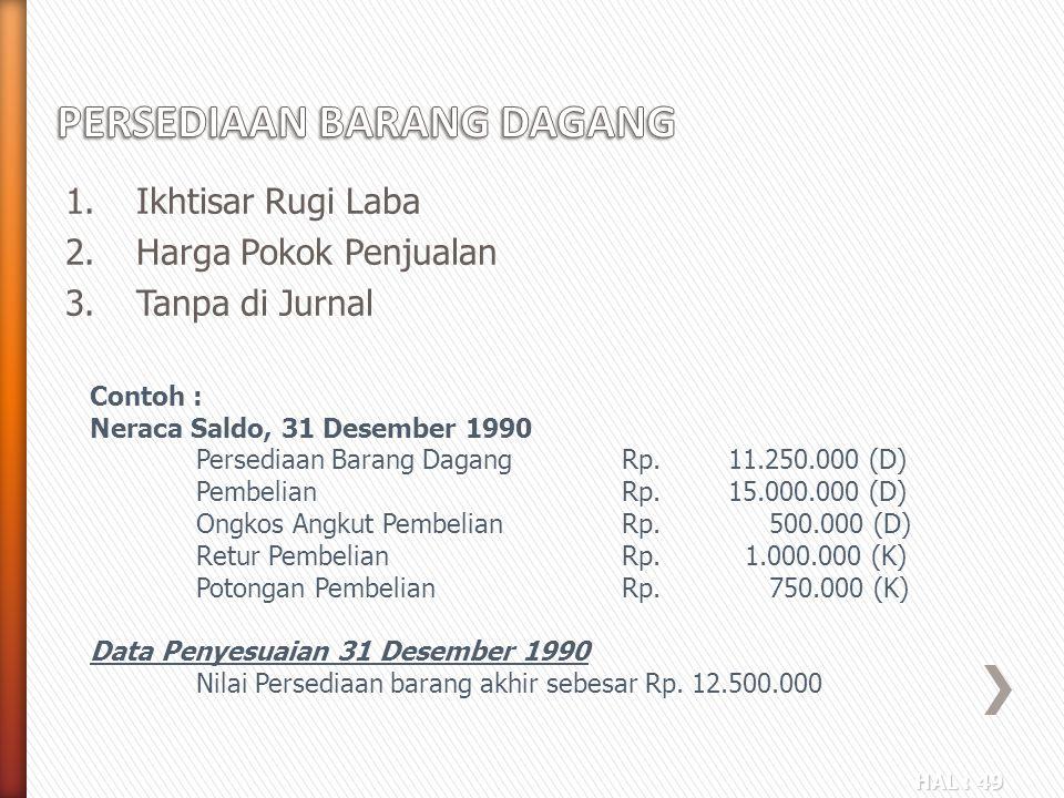 HAL : 49 1.Ikhtisar Rugi Laba 2.Harga Pokok Penjualan 3.Tanpa di Jurnal Contoh : Neraca Saldo, 31 Desember 1990 Persediaan Barang DagangRp.11.250.000