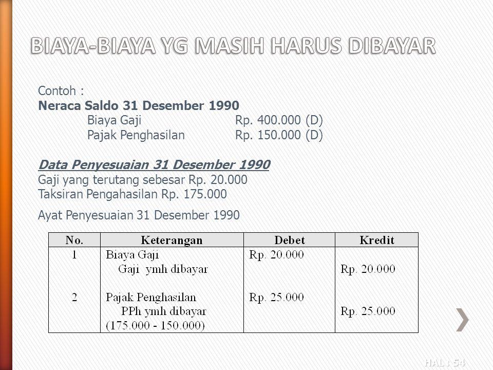 HAL : 54 Contoh : Neraca Saldo 31 Desember 1990 Biaya GajiRp. 400.000 (D) Pajak PenghasilanRp. 150.000 (D) Data Penyesuaian 31 Desember 1990 Gaji yang