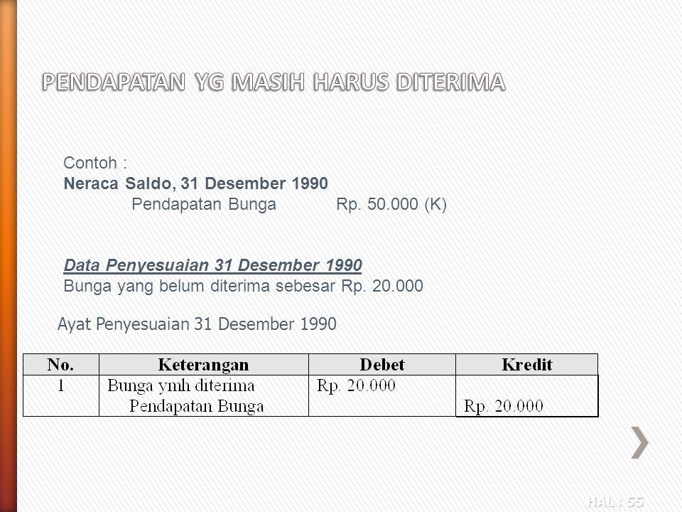 HAL : 55 Contoh : Neraca Saldo, 31 Desember 1990 Pendapatan Bunga Rp. 50.000 (K) Data Penyesuaian 31 Desember 1990 Bunga yang belum diterima sebesar R