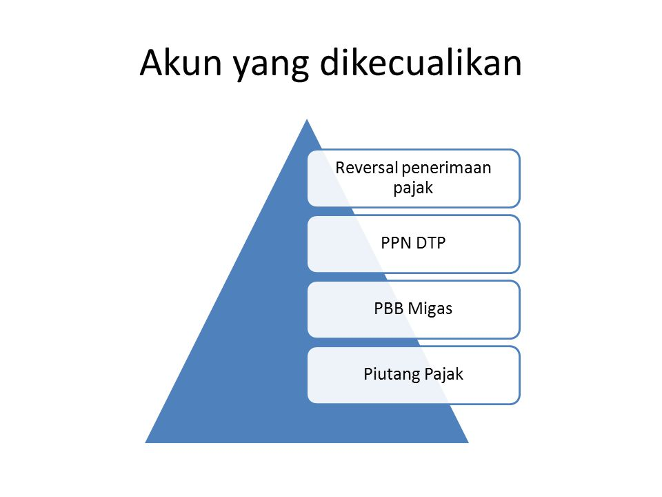 Akun yang dikecualikan Reversal penerimaan pajak PPN DTPPBB MigasPiutang Pajak