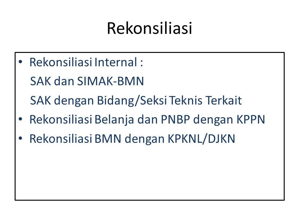 Rekonsiliasi Rekonsiliasi Internal : SAK dan SIMAK-BMN SAK dengan Bidang/Seksi Teknis Terkait Rekonsiliasi Belanja dan PNBP dengan KPPN Rekonsiliasi B