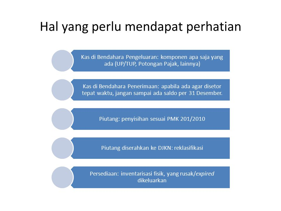 Transaksi akrual Pada akhir tahun, identifikasi apakah terdapat: – Pendapatan yang masih harus diterima – Pendapatan diterima dimuka – Belanja yang masih harus dibayar – Belanja dibayar dimuka Buat daftar rekapitulasi sesuai ketentuan dan siapkan jurnal penyesuaian, mengingat neraca disusun dengan basis akrual Jangan Lupa: Jurnal balik (reversing entries) pada awal tahun harus dibuat untuk jurnal penyesuaian yang dibuat pada akhir tahun anggaran sebelumnya.
