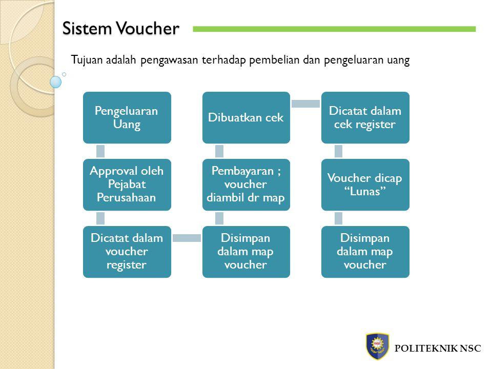 Sistem Voucher POLITEKNIK NSC Tujuan adalah pengawasan terhadap pembelian dan pengeluaran uang Pengeluaran Uang Approval oleh Pejabat Perusahaan Dicatat dalam voucher register Disimpan dalam map voucher Pembayaran ; voucher diambil dr map Dibuatkan cek Dicatat dalam cek register Voucher dicap Lunas Disimpan dalam map voucher