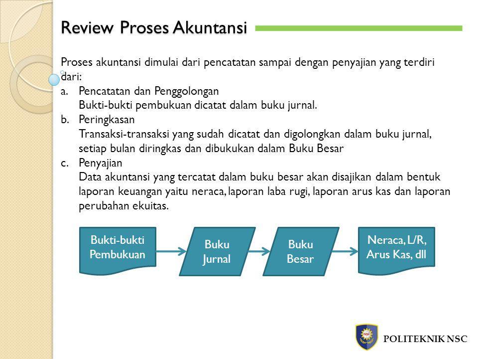 Review Proses Akuntansi POLITEKNIK NSC Proses akuntansi dimulai dari pencatatan sampai dengan penyajian yang terdiri dari: a.Pencatatan dan Penggolongan Bukti-bukti pembukuan dicatat dalam buku jurnal.