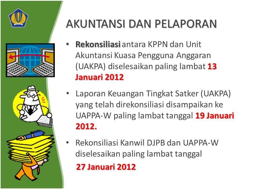AKUNTANSI DAN PELAPORAN Rekonsiliasi antara KPPN dan Unit Akuntansi Kuasa Pengguna Anggaran (UAKPA) diselesaikan paling lambat 1 11 13 Januari 2012 La