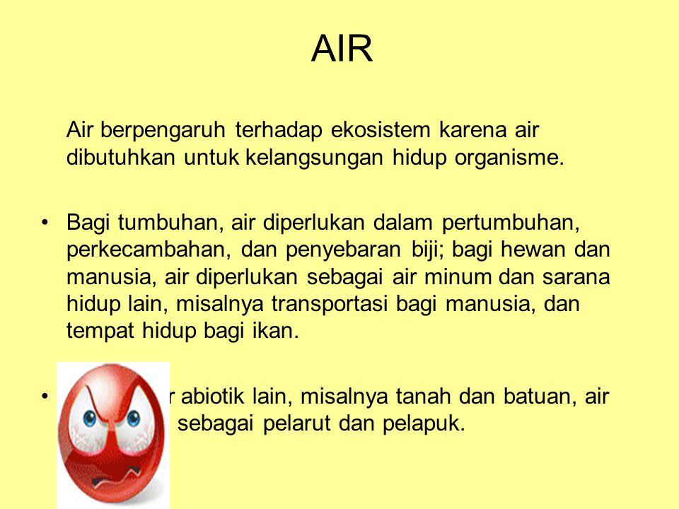 AIR Air berpengaruh terhadap ekosistem karena air dibutuhkan untuk kelangsungan hidup organisme. Bagi tumbuhan, air diperlukan dalam pertumbuhan, perk