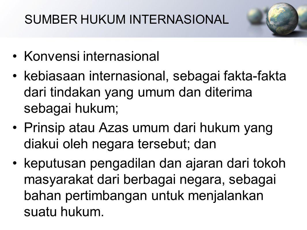 Dasar hukum internasional Azas umum keputusan pengadilan kebiasaan internasional Konvensi internasional