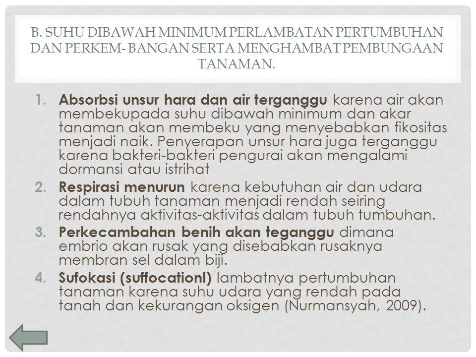 B. SUHU DIBAWAH MINIMUM PERLAMBATAN PERTUMBUHAN DAN PERKEM- BANGAN SERTA MENGHAMBAT PEMBUNGAAN TANAMAN. 1. Absorbsi unsur hara dan air terganggu karen