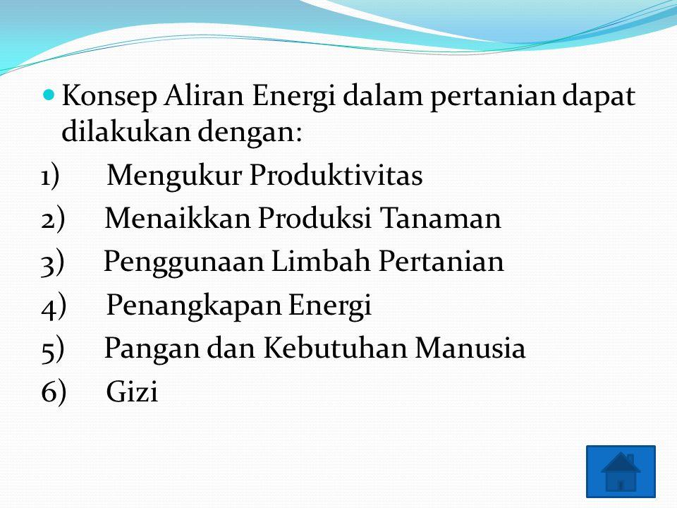 Konsep Aliran Energi dalam pertanian dapat dilakukan dengan: 1) Mengukur Produktivitas 2) Menaikkan Produksi Tanaman 3) Penggunaan Limbah Pertanian 4) Penangkapan Energi 5) Pangan dan Kebutuhan Manusia 6) Gizi