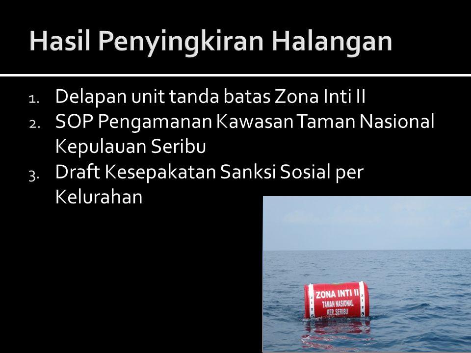 1. Delapan unit tanda batas Zona Inti II 2. SOP Pengamanan Kawasan Taman Nasional Kepulauan Seribu 3. Draft Kesepakatan Sanksi Sosial per Kelurahan