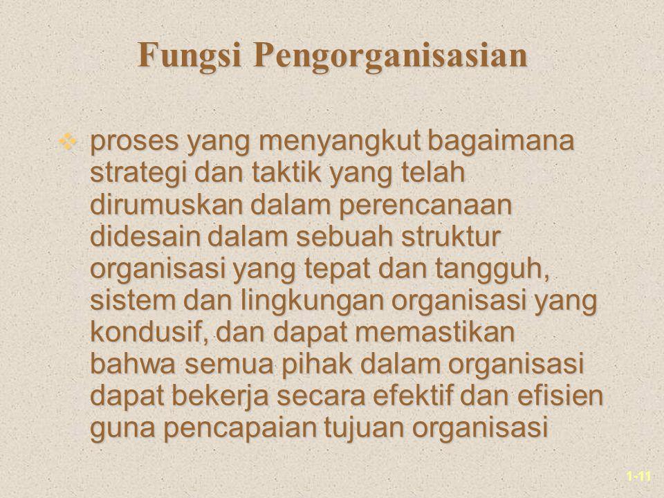 1-11 Fungsi Pengorganisasian v proses yang menyangkut bagaimana strategi dan taktik yang telah dirumuskan dalam perencanaan didesain dalam sebuah struktur organisasi yang tepat dan tangguh, sistem dan lingkungan organisasi yang kondusif, dan dapat memastikan bahwa semua pihak dalam organisasi dapat bekerja secara efektif dan efisien guna pencapaian tujuan organisasi