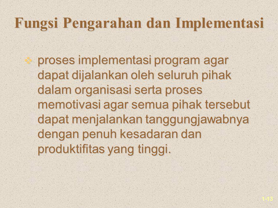 1-13 Fungsi Pengarahan dan Implementasi v proses implementasi program agar dapat dijalankan oleh seluruh pihak dalam organisasi serta proses memotivasi agar semua pihak tersebut dapat menjalankan tanggungjawabnya dengan penuh kesadaran dan produktifitas yang tinggi.