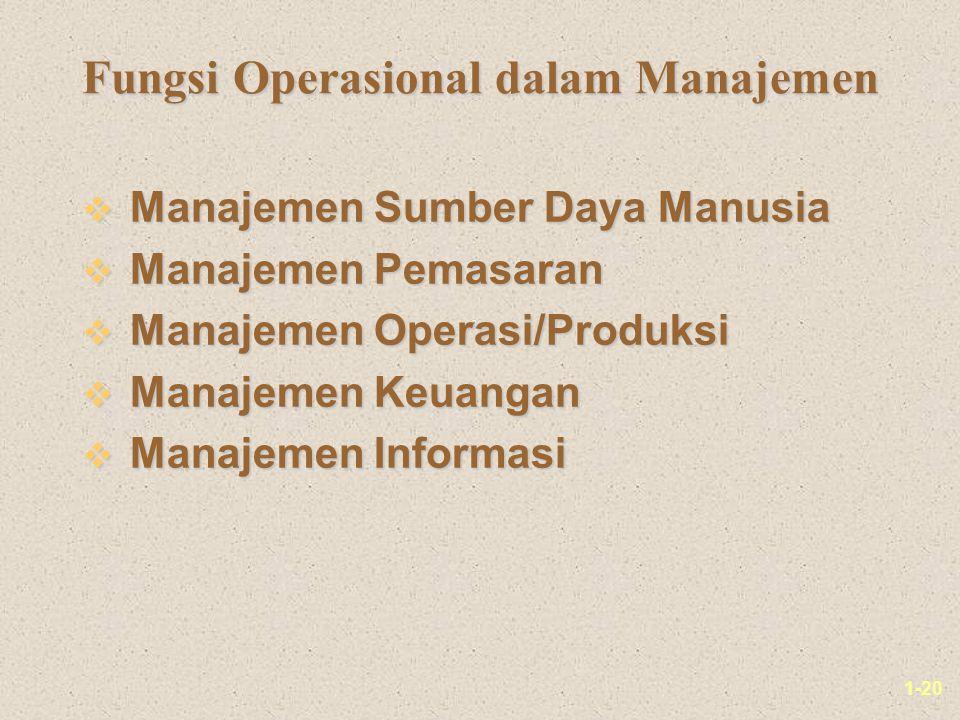 1-20 Fungsi Operasional dalam Manajemen v Manajemen Sumber Daya Manusia v Manajemen Pemasaran v Manajemen Operasi/Produksi v Manajemen Keuangan v Manajemen Informasi