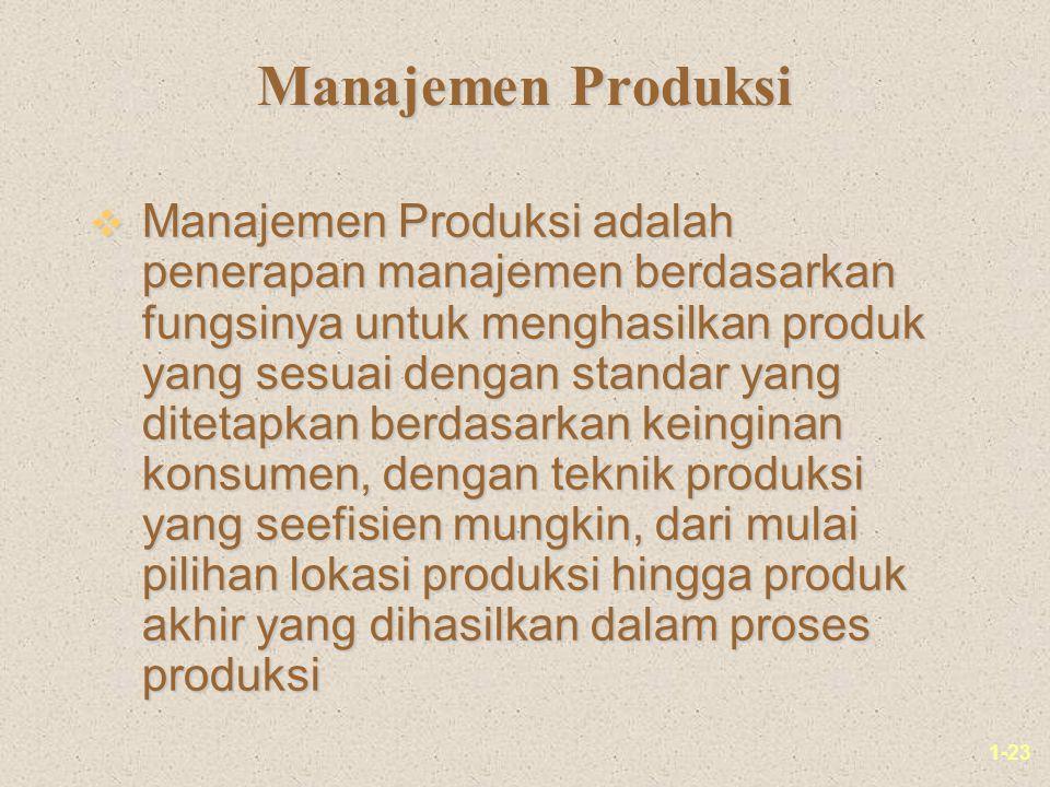 1-23 Manajemen Produksi v Manajemen Produksi adalah penerapan manajemen berdasarkan fungsinya untuk menghasilkan produk yang sesuai dengan standar yang ditetapkan berdasarkan keinginan konsumen, dengan teknik produksi yang seefisien mungkin, dari mulai pilihan lokasi produksi hingga produk akhir yang dihasilkan dalam proses produksi