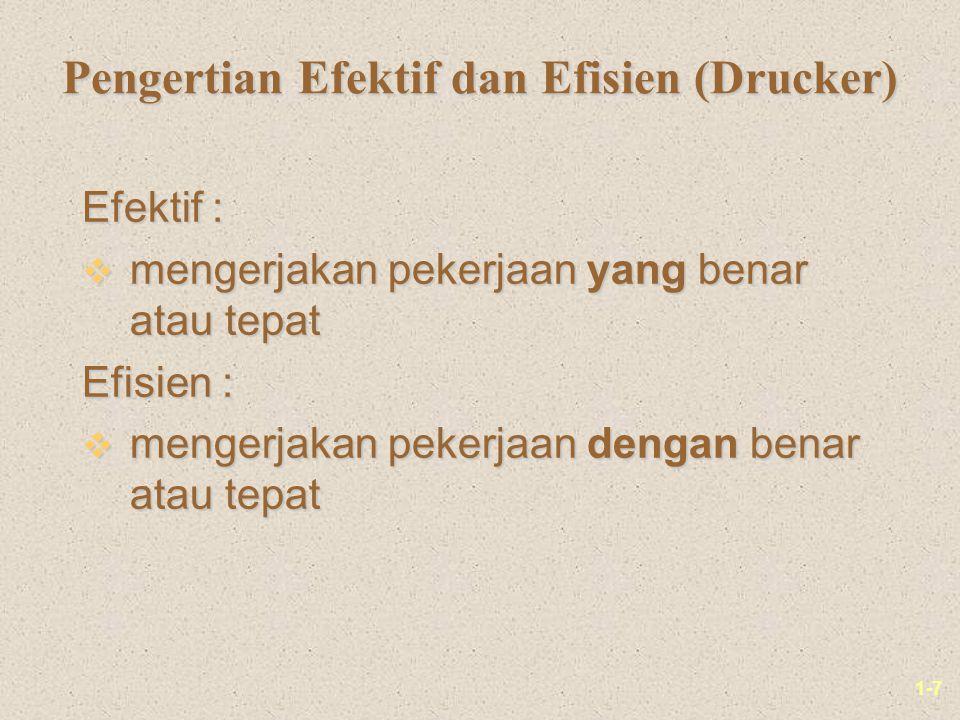 1-7 Pengertian Efektif dan Efisien (Drucker) Efektif : v mengerjakan pekerjaan yang benar atau tepat Efisien : v mengerjakan pekerjaan dengan benar atau tepat