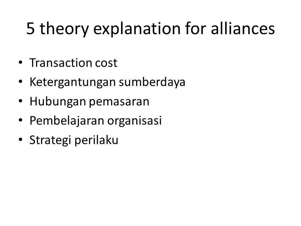 5 theory explanation for alliances Transaction cost Ketergantungan sumberdaya Hubungan pemasaran Pembelajaran organisasi Strategi perilaku