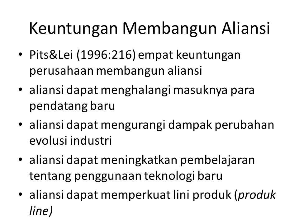 Keuntungan Membangun Aliansi Pits&Lei (1996:216) empat keuntungan perusahaan membangun aliansi aliansi dapat menghalangi masuknya para pendatang baru