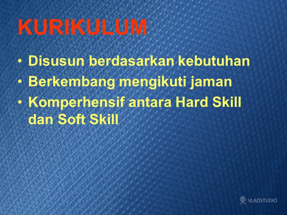 KURIKULUM Disusun berdasarkan kebutuhan Berkembang mengikuti jaman Komperhensif antara Hard Skill dan Soft Skill