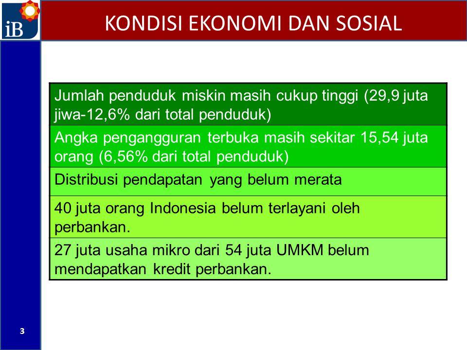 KONDISI EKONOMI DAN SOSIAL 4 Ekses likuiditas berupa penempatan dana di Bank Indonesia tercatat sekitar Rp300-500 triliun Badan Pusat Statistik (BPS) menemukan rasio M2/PDB hanya 38% oleh karena: (i)rendahnya intermediasi sektor keuangan; (ii)rendahnya pemanfaatan pasar modal dan; (iii)terbatasnya instrumen investasi di pasar keuangan Rasio kredit bank per GDP Indonesia yang hanya 26% adalah paling rendah dibandingkan Malaysia (106%), Thailand (57%), Singapura (95%) dan Philipina (33%)