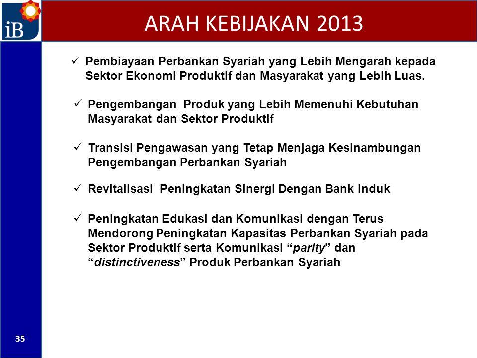 35 Pembiayaan Perbankan Syariah yang Lebih Mengarah kepada Sektor Ekonomi Produktif dan Masyarakat yang Lebih Luas. Pengembangan Produk yang Lebih Mem