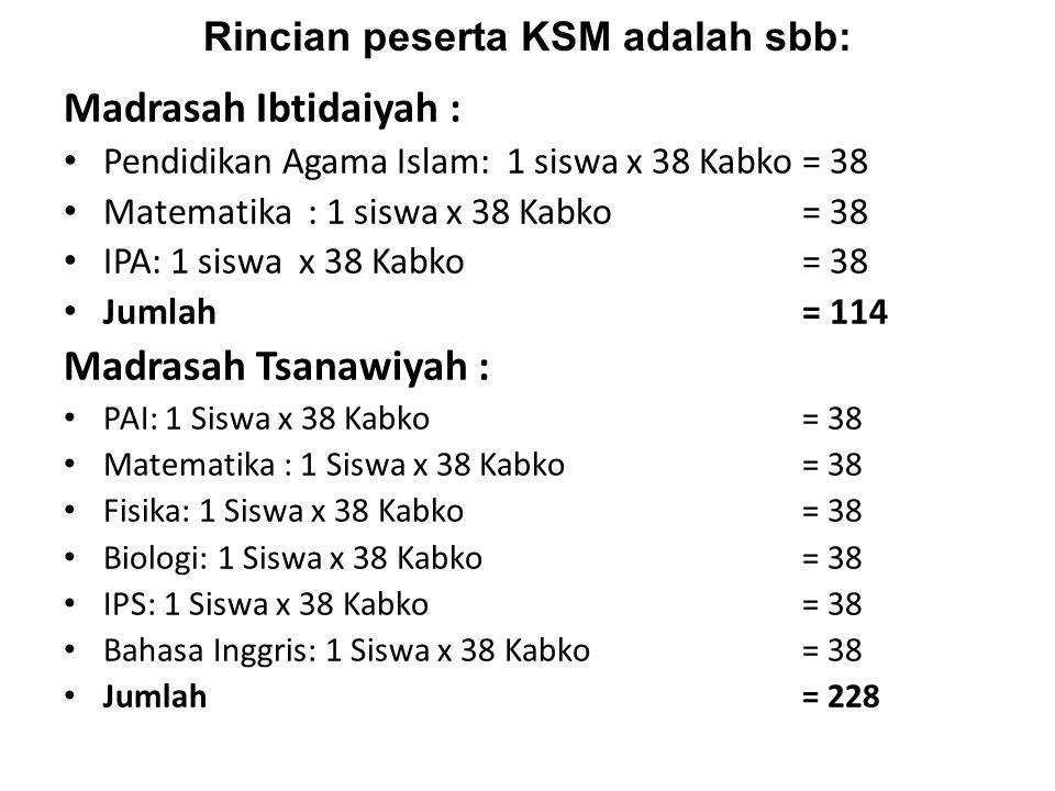 Rincian peserta KSM adalah sbb: Madrasah Ibtidaiyah : Pendidikan Agama Islam: 1 siswa x 38 Kabko = 38 Matematika : 1 siswa x 38 Kabko = 38 IPA: 1 sisw