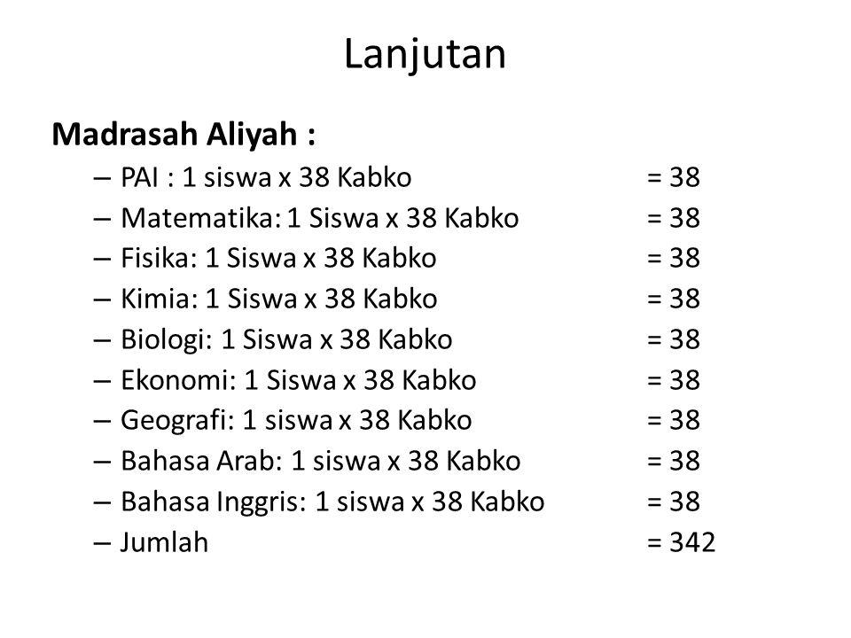 Lanjutan Madrasah Aliyah : – PAI : 1 siswa x 38 Kabko = 38 – Matematika: 1 Siswa x 38 Kabko = 38 – Fisika: 1 Siswa x 38 Kabko = 38 – Kimia: 1 Siswa x