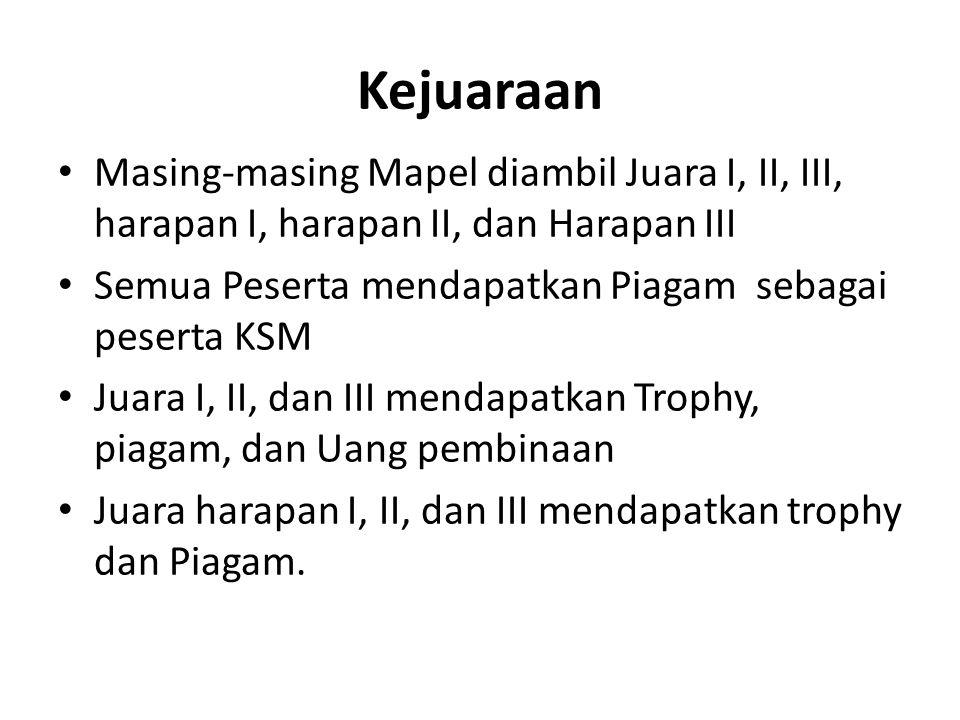Kejuaraan Masing-masing Mapel diambil Juara I, II, III, harapan I, harapan II, dan Harapan III Semua Peserta mendapatkan Piagam sebagai peserta KSM Ju