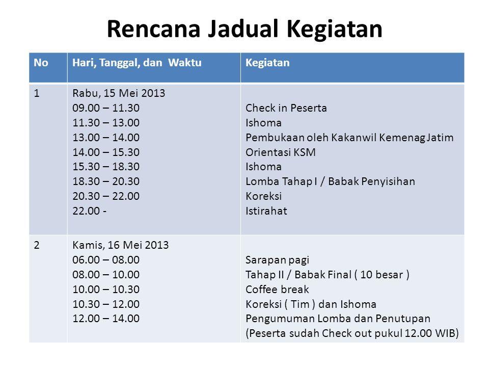 Rencana Jadual Kegiatan NoHari, Tanggal, dan WaktuKegiatan 1Rabu, 15 Mei 2013 09.00 – 11.30 11.30 – 13.00 13.00 – 14.00 14.00 – 15.30 15.30 – 18.30 18