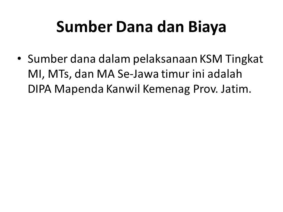 Sumber Dana dan Biaya Sumber dana dalam pelaksanaan KSM Tingkat MI, MTs, dan MA Se-Jawa timur ini adalah DIPA Mapenda Kanwil Kemenag Prov. Jatim.