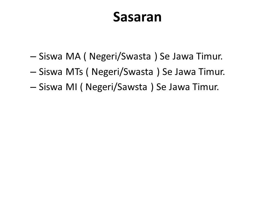 Sasaran – Siswa MA ( Negeri/Swasta ) Se Jawa Timur. – Siswa MTs ( Negeri/Swasta ) Se Jawa Timur. – Siswa MI ( Negeri/Sawsta ) Se Jawa Timur.