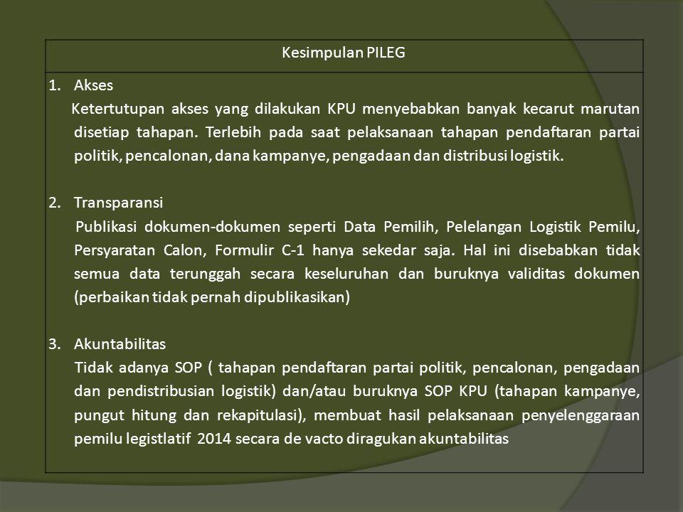 Kesimpulan PILPRES 1.Akses Ketertutupan akses yang dilakukan KPU pada saat Pileg nampak banyak diperbaiki pada saat penyelenggaraan Pilpres.