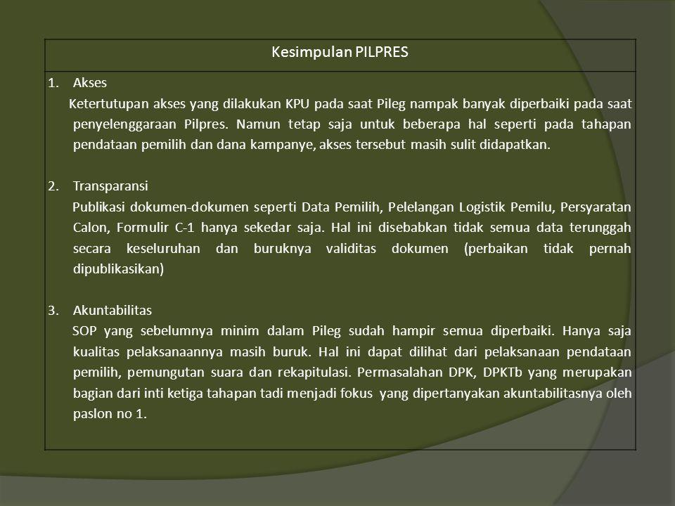 Peranan Pengawas Pemilu dalam Pemilihan Walikota dan Bupati 2015