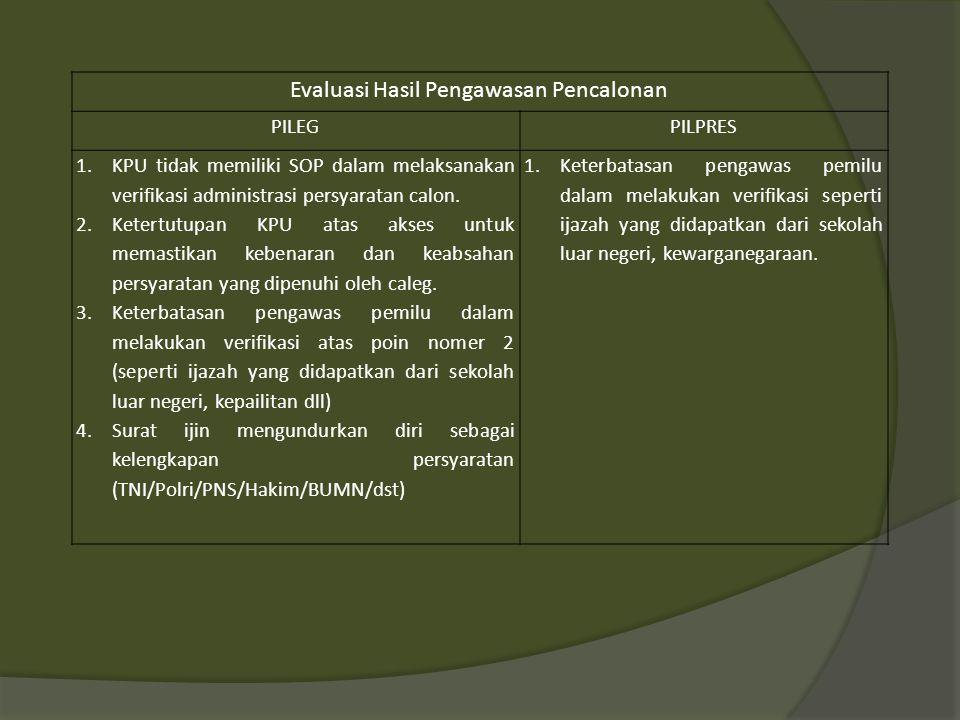 Evaluasi Hasil Pengawasan Kampanye PILEGPILPRES 1.Regulasi atas pemasangan alat peraga berbeda-beda disetiap daerah (terkait zonasi).