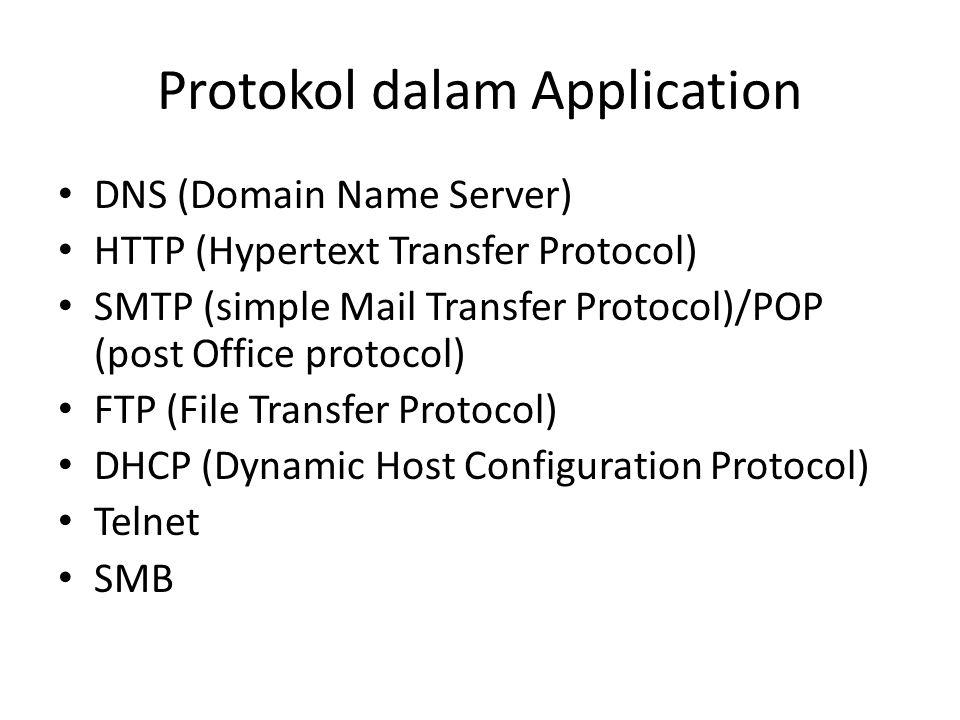 Protokol dalam Application DNS (Domain Name Server) HTTP (Hypertext Transfer Protocol) SMTP (simple Mail Transfer Protocol)/POP (post Office protocol) FTP (File Transfer Protocol) DHCP (Dynamic Host Configuration Protocol) Telnet SMB