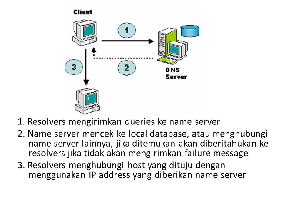 1.Resolvers mengirimkan queries ke name server 2.