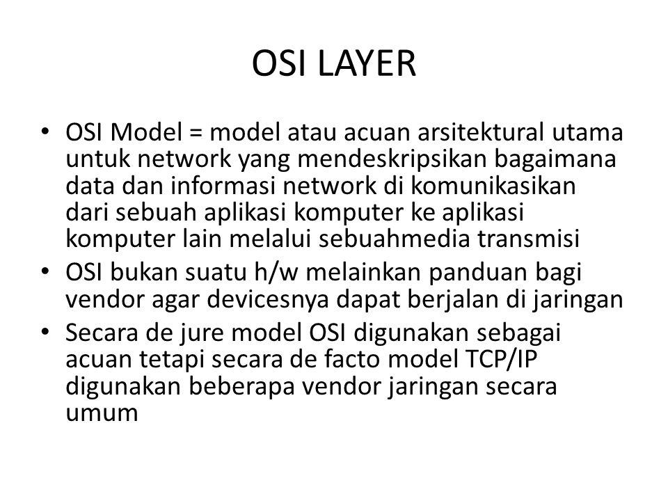 Telnet adalah sebuah protokol jaringan yang digunakan pada Internet atau Local Area Network untuk menyediakan fasilitas komunikasi berbasis teks interaksi dua arah yang menggunakan koneksi virtual terminalprotokol jaringanInternetLocal Area Network